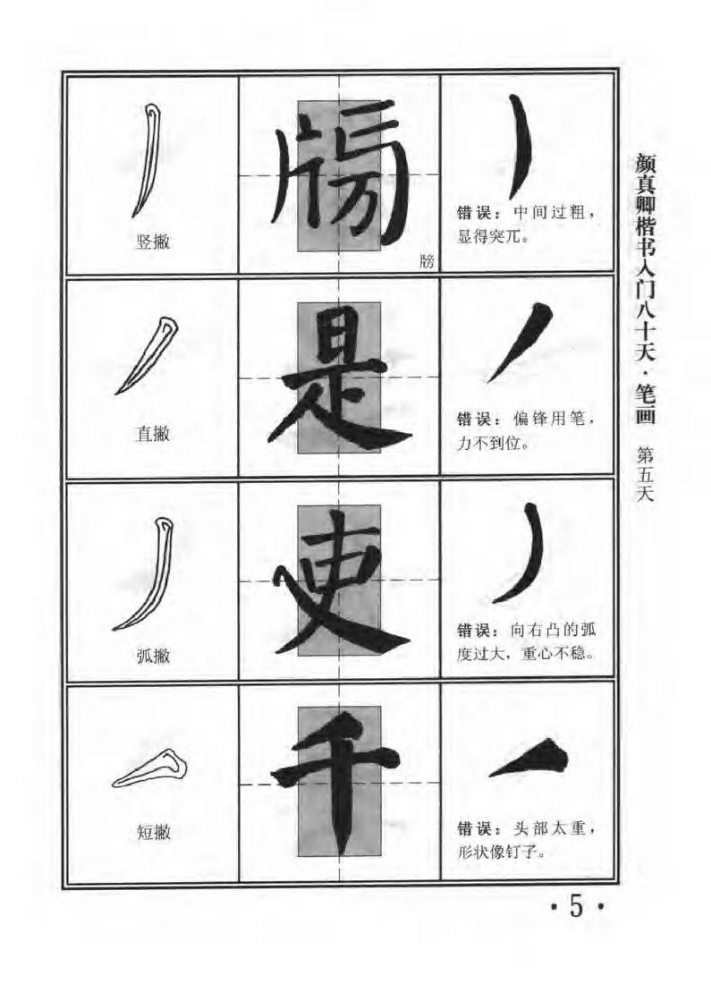 (楷书)书法作品字帖欣赏唐典.